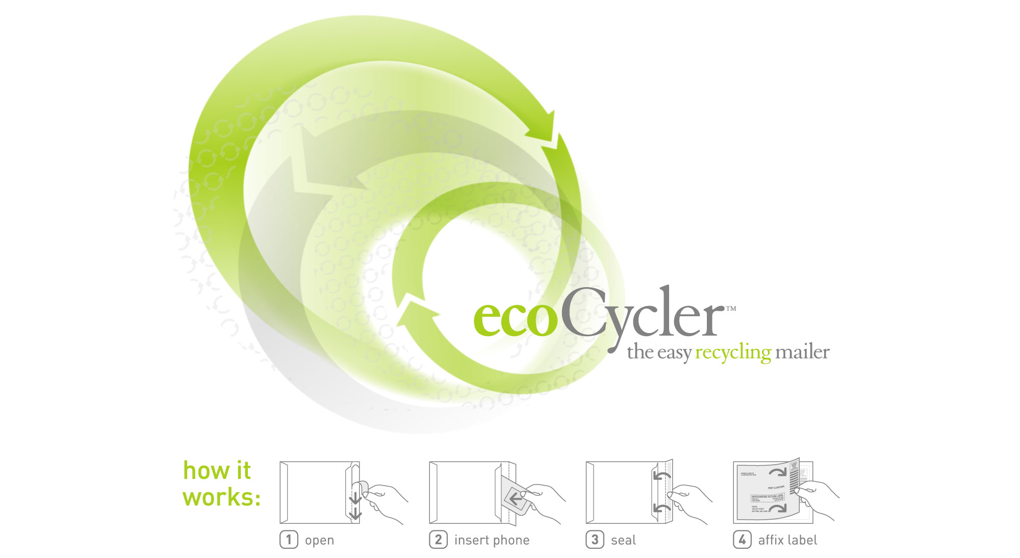 ecoEnvelopes Print Graphics